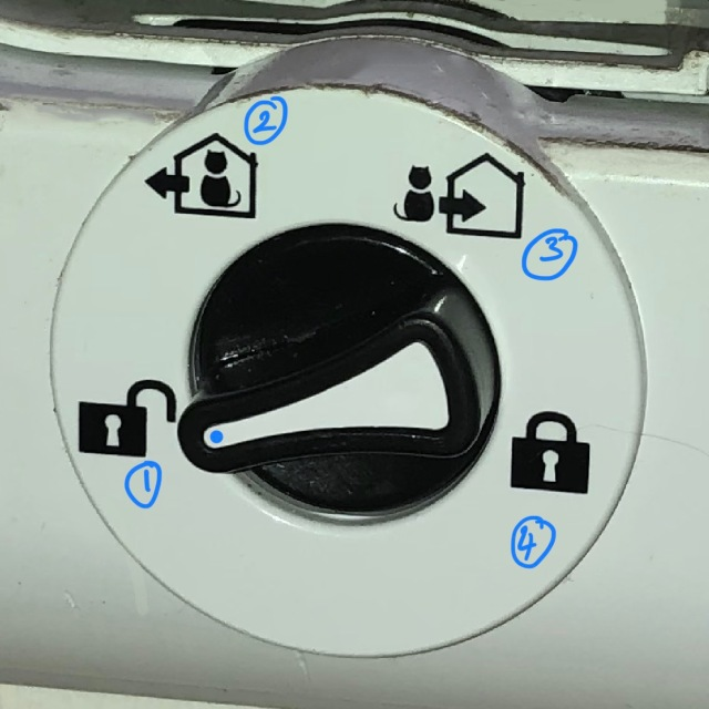 Photo of a circular locking mechanism with 4 settings One with a picture of an open padlock, then a house with a cat and an arrow pointing outward, then a house with a cat with an arrowing pointing inwards, then a closed padlock